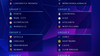 Photo of All You Need to Know About 20/21 UEFA Champions League.